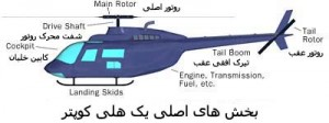 helicopter-labeled-diagram